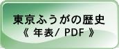 東京ふうがの歴史(年表)PDF